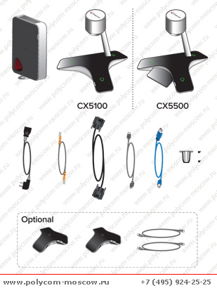 Polycom CX 5000 комплект поставки