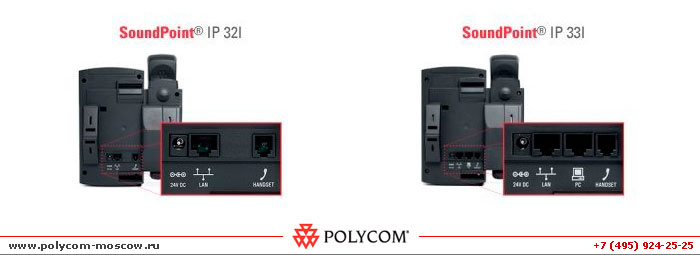 Polycom SoundPoint IP 321 Polycom SoundPoint IP 331 Back