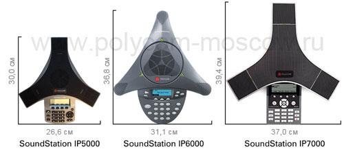 Polycom IP 5000 IP 6000 IP 7000
